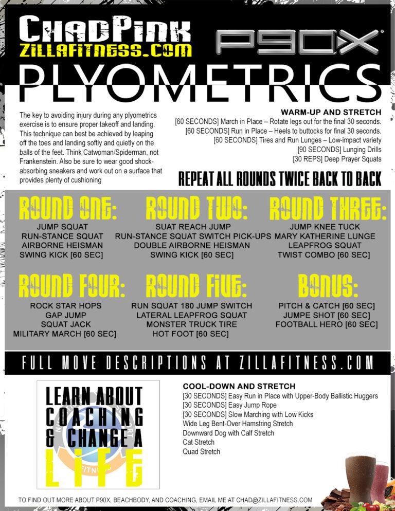 P90X Plyometrics List - zillafitness